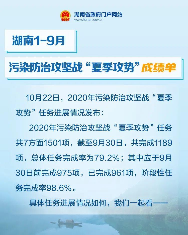 """海报丨快看!湖南1-9月污染防治攻坚战""""夏季攻势""""成绩单图片"""