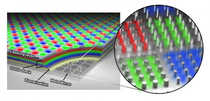 太阳能电池板技术助力斯坦福研究人员打造超高清OLED屏幕