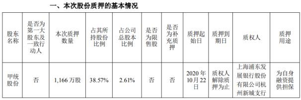 华统股份股东甲统股份质押1166万股 用于为自身融资提供担保