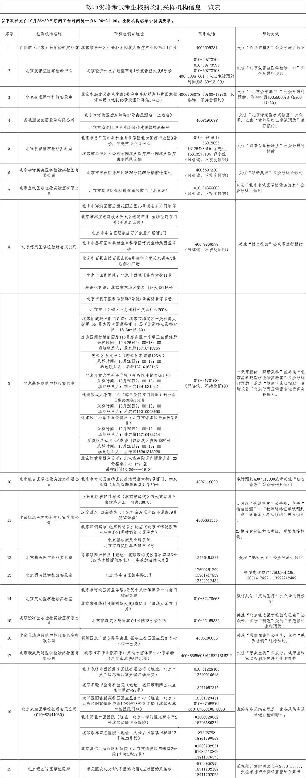 北京中小学教师资格考试前须做核酸检测?市委教育工委市教委防疫工作领导小组作出回应图片