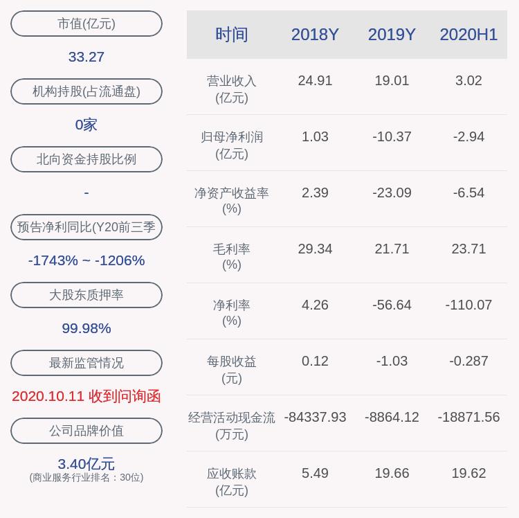 京蓝科技:约5382万股限售股10月28日解禁