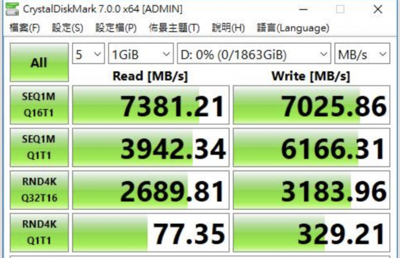 群联发布 E18 NVMe SSD 主控:可提供三星 980 Pro 约 120% 的随机性能