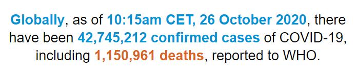世卫组织:全球新冠肺炎确诊病例超过4274万例