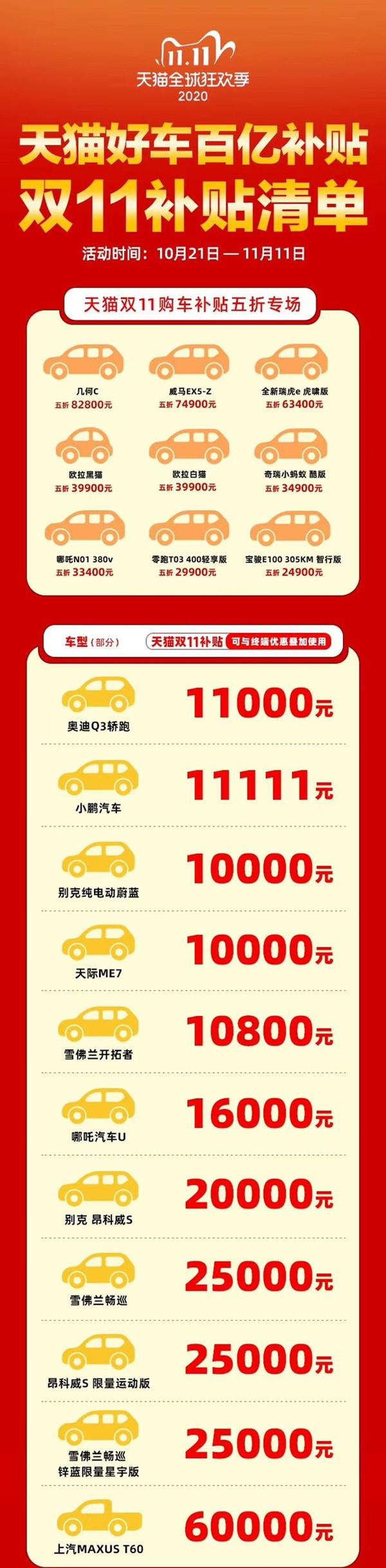 天猫双十一汽车补贴万元起!威马EX5-Z补贴达74900元