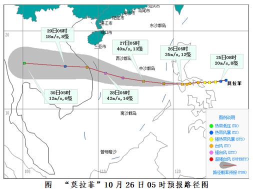 """18号台风""""莫拉菲""""即将进入南海 海南省气象局发布暴雨四级预警图片"""