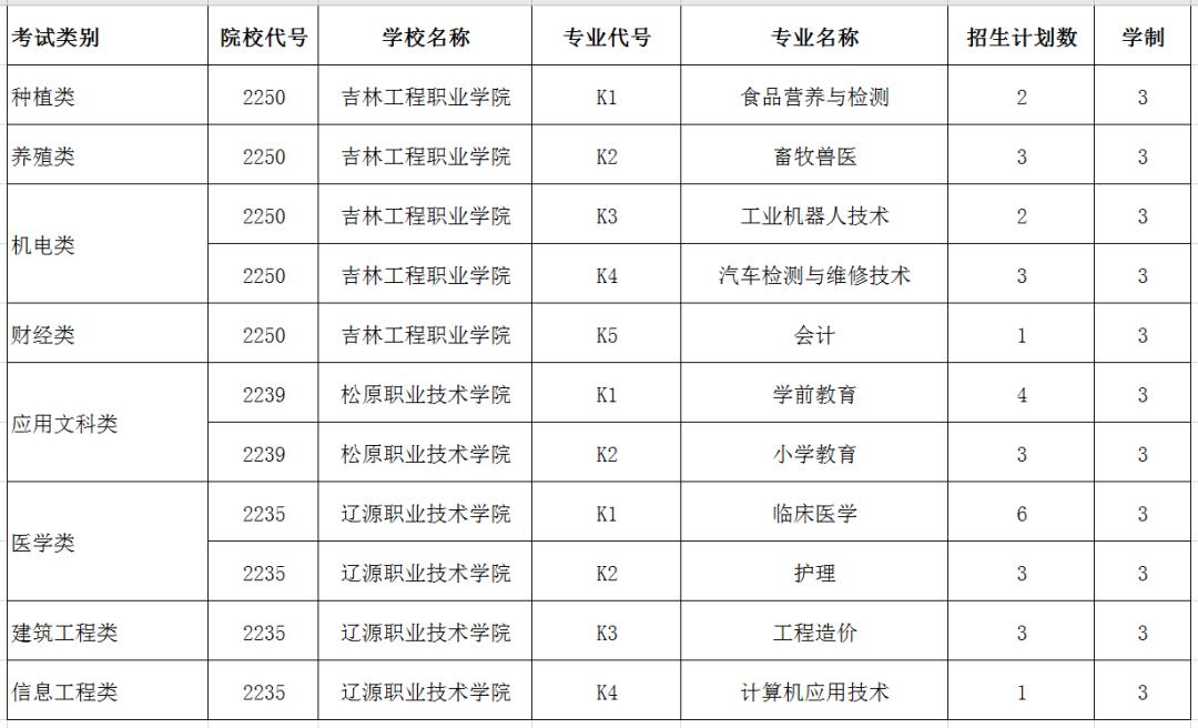 http://www.weixinrensheng.com/jiaoyu/2394492.html