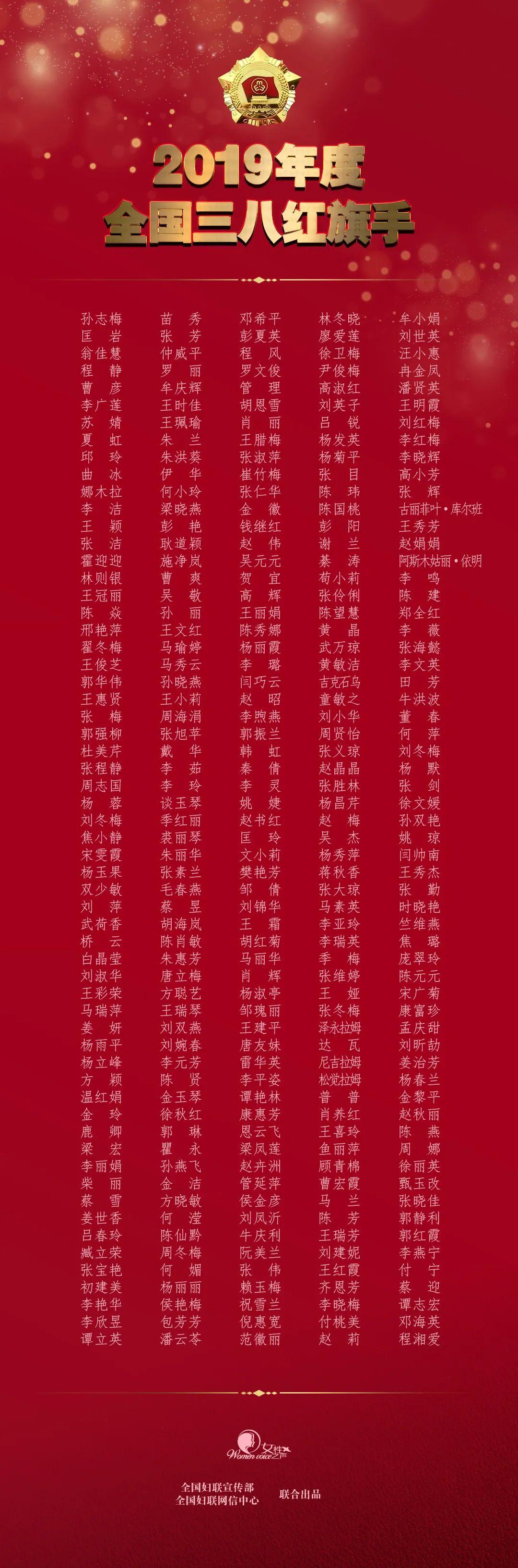 喜讯!广西8人6集体获全国三八红旗手(集体)称号图片