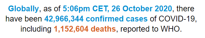 世卫组织:全球新冠肺炎确诊病例超过4296万例