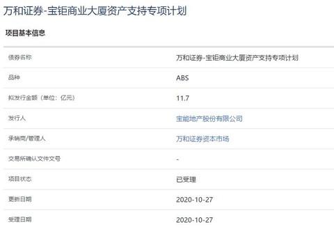 宝能地产11.7亿元资产支持ABS已获上交所受理