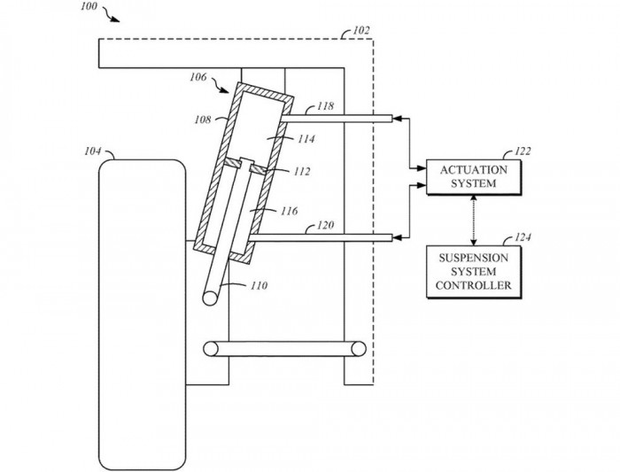 [图]Apple Car新专利:带储能装置的主动式悬架系统