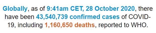 世卫组织:全球新冠肺炎确诊病例超过4354万例
