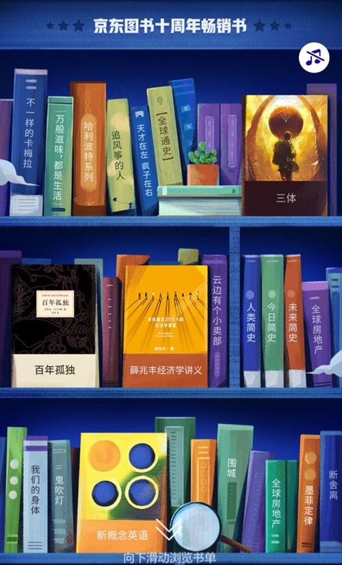 京东图书 10 周年账单:《新概念英语》销量冠军,东野圭吾成最畅销作家
