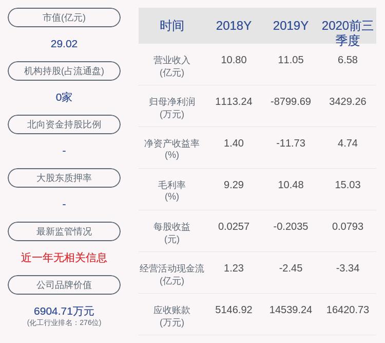 宏达新材:子公司聘任王文明为新任执行董事兼总经理