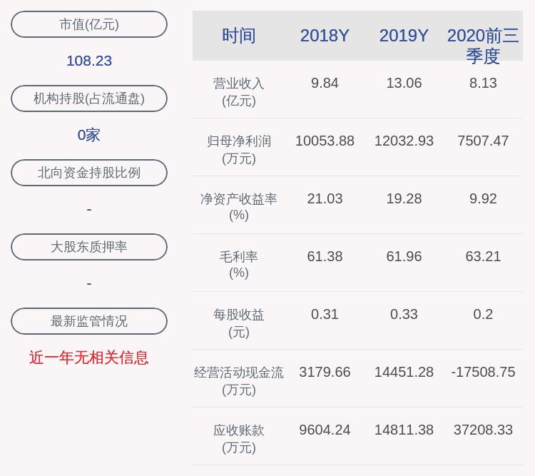 葫芦娃:2020年前三季度净利润约7507万元,同比增加58.55%