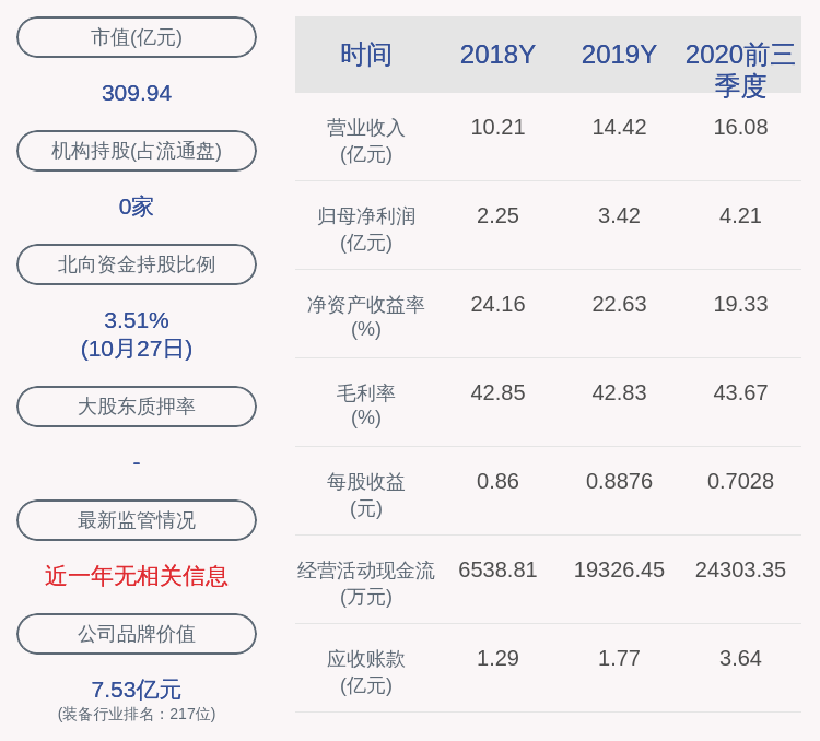 艾迪精密:控股股东翔宇投资解除质押2000万股
