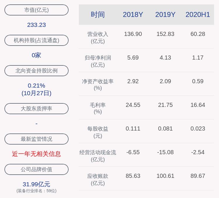 中国西电:董事陶永山辞职