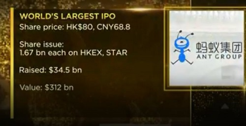 CNBC:蚂蚁集团香港IPO认购提前结束 因机构投资者过于热情疯抢配股权