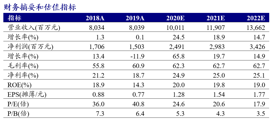 【新时代传媒】完美世界(002624.SZ)前三季度利润同比预增21%至23%,影视库存去化加速