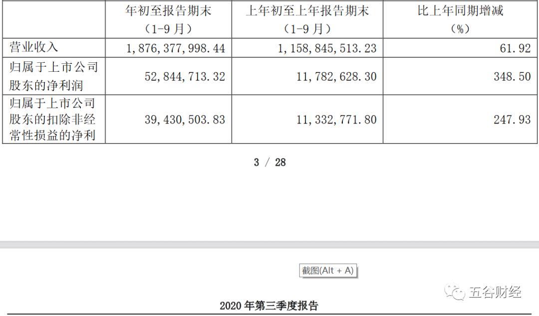 妙可蓝多第三季度收入增长78%:加快市场开拓 不会打价格战