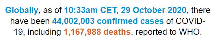 世卫组织:全球新冠肺炎确诊病例超过4400万例