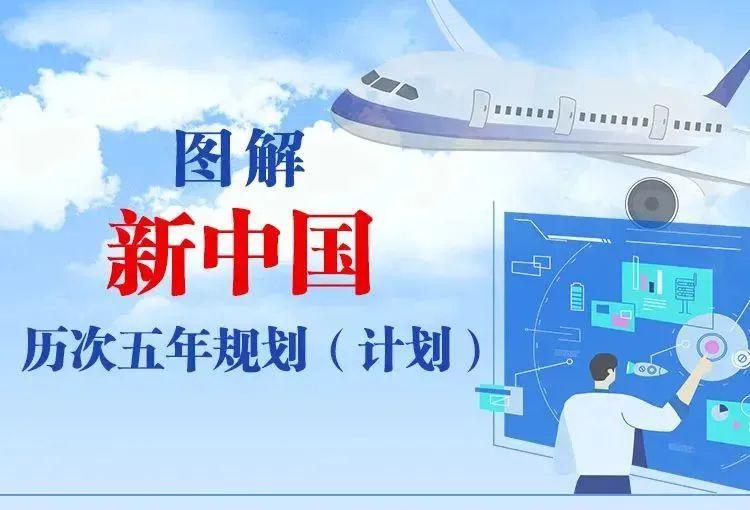 分享 |图解新中国历次五年规划(计划)图片