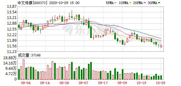 中文传媒第三季度净利延续增长