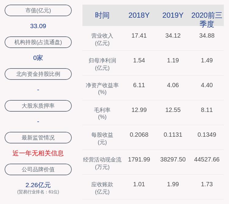 宁波热电:2020年前三季度净利润约1.49亿元,同比增加38.97%