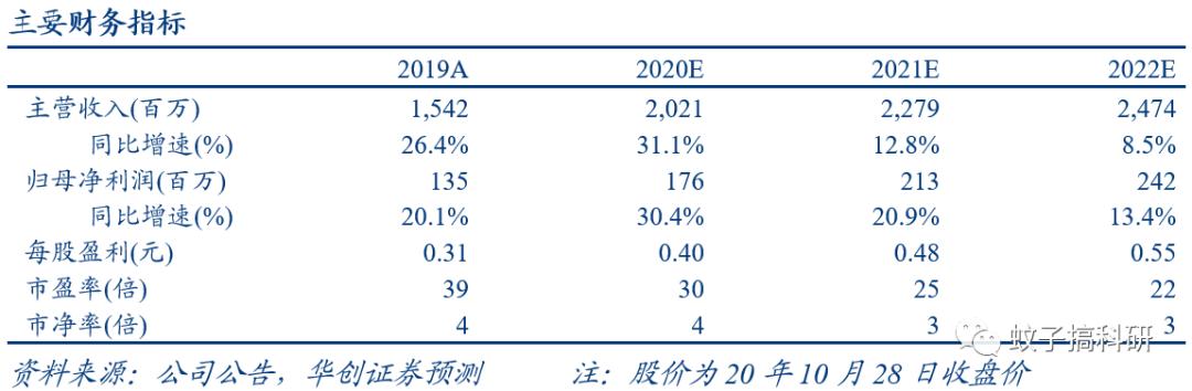 【华创计算机王文龙团队】银信科技:收入快速增长,高景气度延续