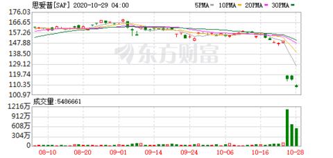 SAP大中华区总裁纪秉盟:SAP在中国会不断提升云业务的增长