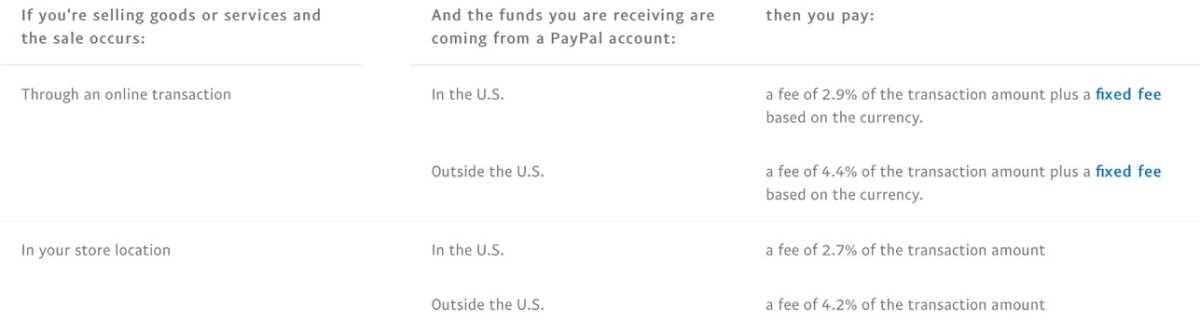 活跃用户数暴增且参与度攀升 能否带飞PayPal(PYPL.US)?