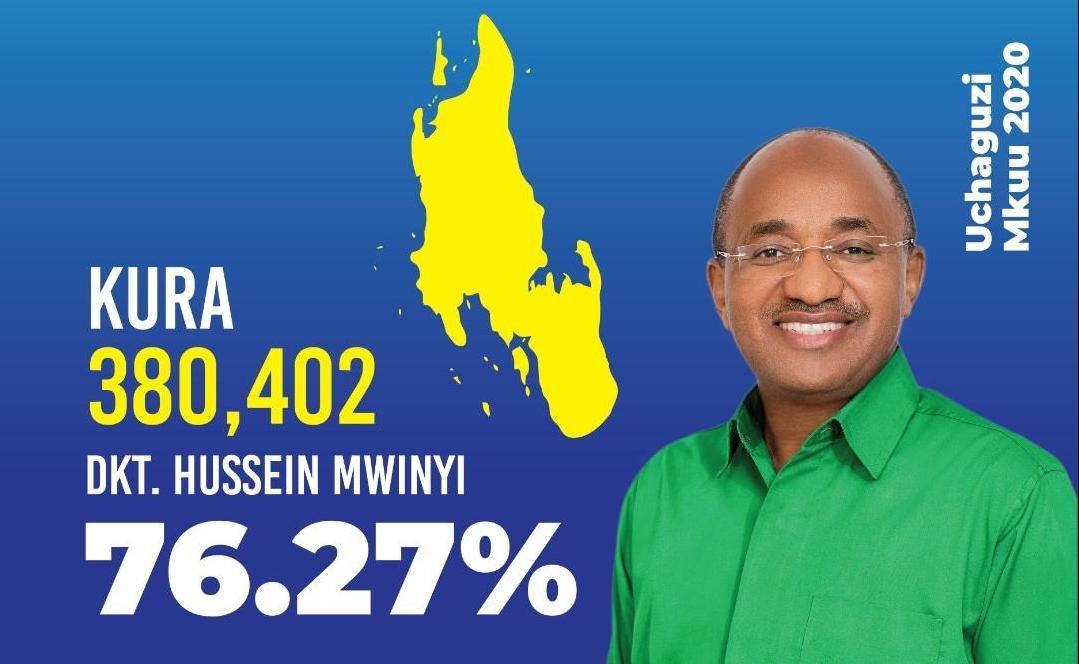 坦桑尼亚桑给巴尔岛总统大选结果出炉
