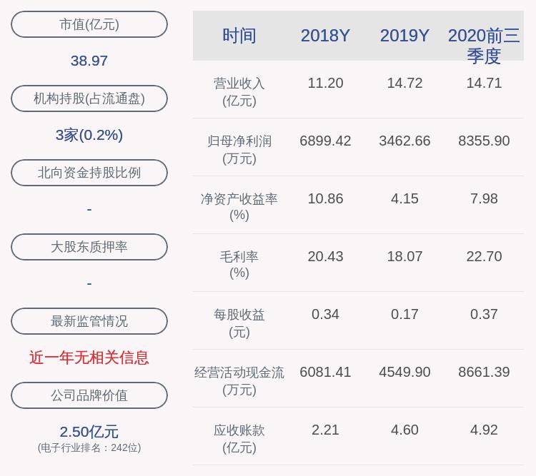 广东骏亚:2020年前三季度净利润约8356万元,同比增加317.83%