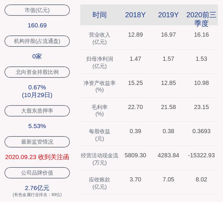 金力永磁:江西瑞德创业投资有限公司解除质押536万股