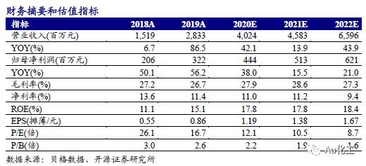 【开源化工】利民股份三季报点评:业绩符合预期,多项目进行试生产,看好公司成长