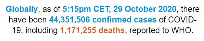 世卫组织:全球新冠肺炎确诊病例超过4435万例