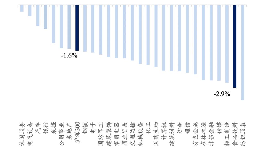 【开源食饮每日资讯1030】海天味业2020Q1-Q3归母净利同比增长19.20%