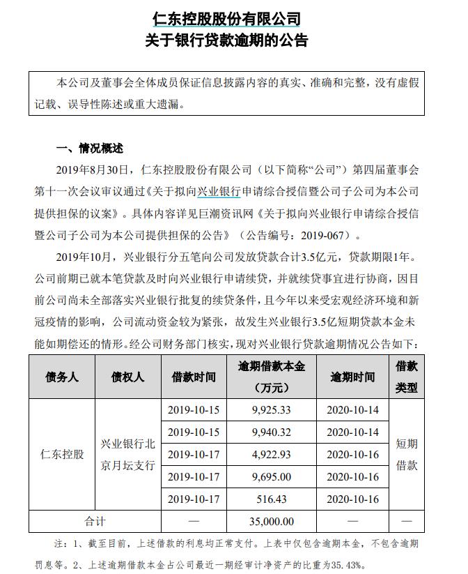 暴涨250%的300亿大牛股仁东控股
