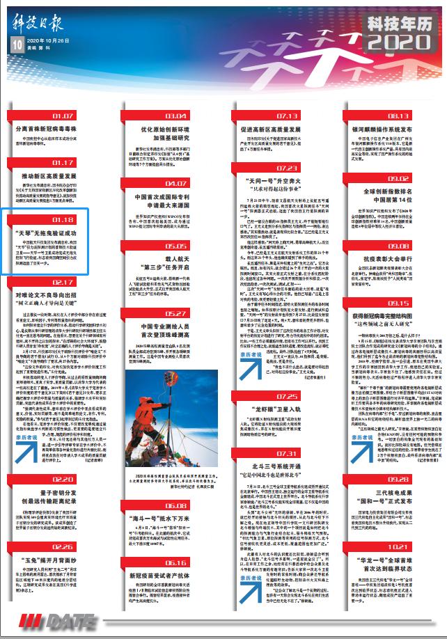 """""""'天琴'无拖曳验证成功""""登上《科技日报》2020科技年历图片"""