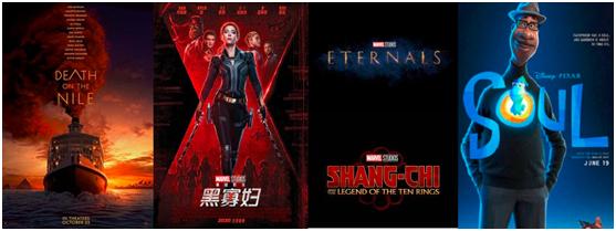国内外电影业两重天:又有巨头撑不住了 或关闭英美所有影院