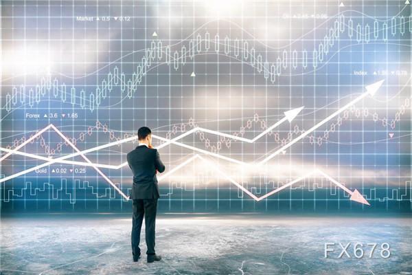 10月6日现货黄金、白银、原油、外汇短线交易策略
