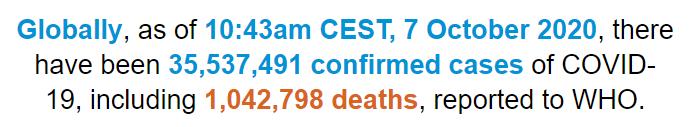 世卫组织:全球新冠肺炎确诊病例超过3553万例