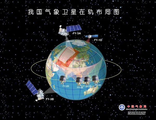 点赞!风云系列气象卫星背后的哈工大人图片