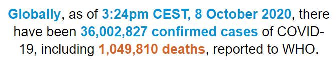 世卫组织:全球新冠肺炎确诊病例超过3600万例