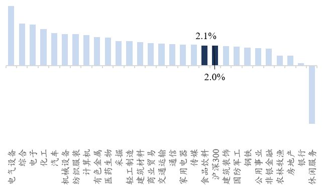 【开源食饮每日资讯1009】三全食品发布2020Q3业绩预告,预计净利同比增长243.61%-369.33%