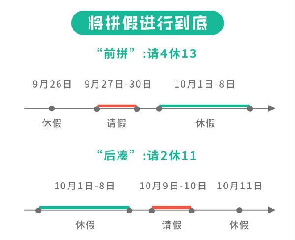 途牛发布《2020国庆中秋旅游消费盘点》: 品质化、私人化小团渐成趋势 部分国内目的地出游人次超同期