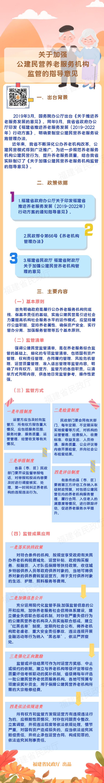 福建省民政厅发布指导意见加强公建民营养老服务机构监管图片