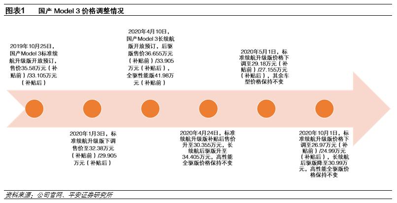 【平安电力设备】电力设备行业深度报告:20万元的特