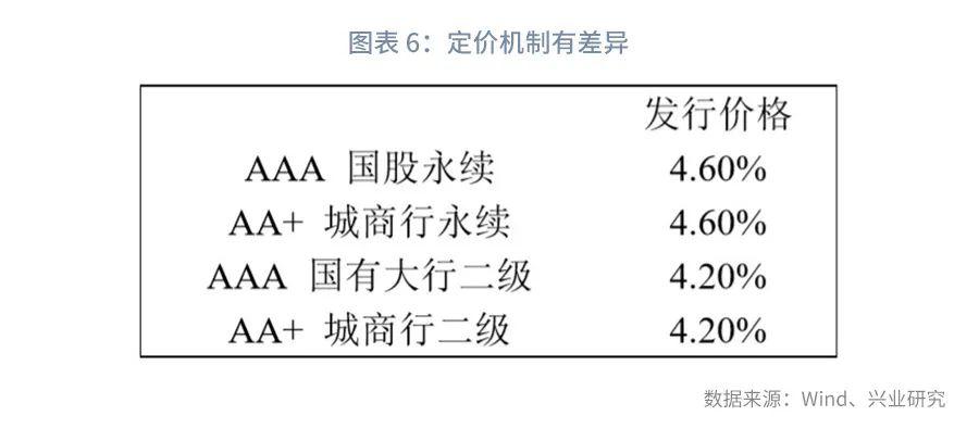【今日推荐】银行资产配置观察第30期:10月银行资产负债配置月报-资产篇