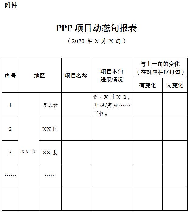 2020年广西深入推进政府和社会资本合作工作百日攻坚行动方案图片