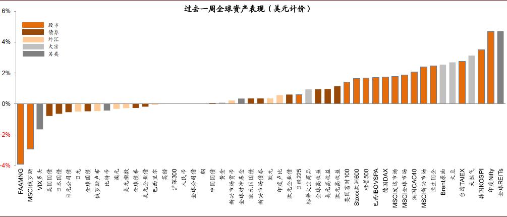 中金 | 节后中国市场有望平稳开局